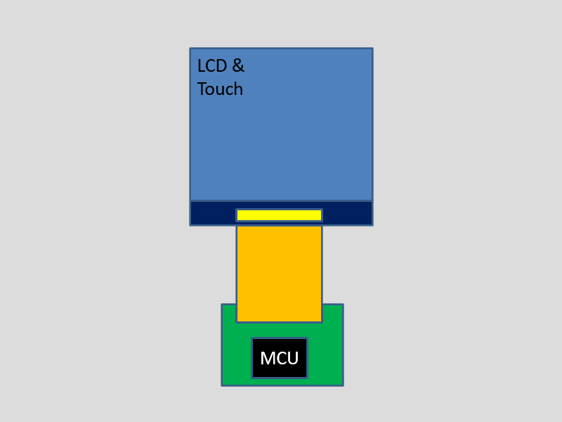 Incell touch display BOE